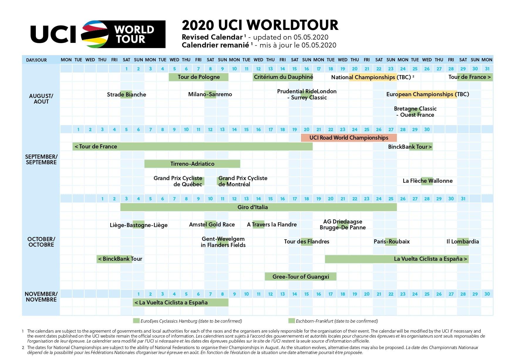 Calendario UCI World Tour