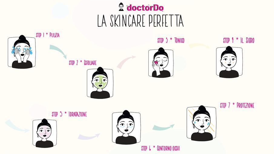 doctorDo